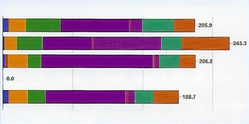 5count System報告管理画面イメージ