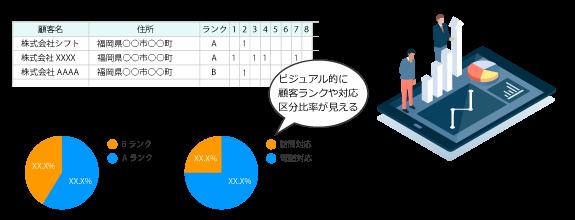 対応頻度区分イメージ画像
